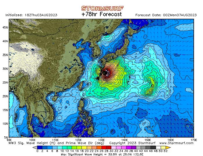 Wave Model - Japan Sea Height (STORMSURF)