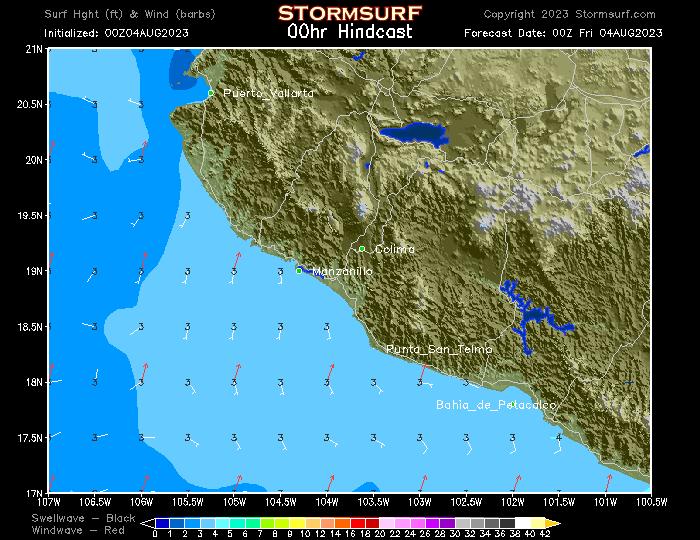 Direccion y altura de olas en Colima, Jalisco Michoacan, Barra de Navidad, Pascuales, El Paraiso y Nexpa